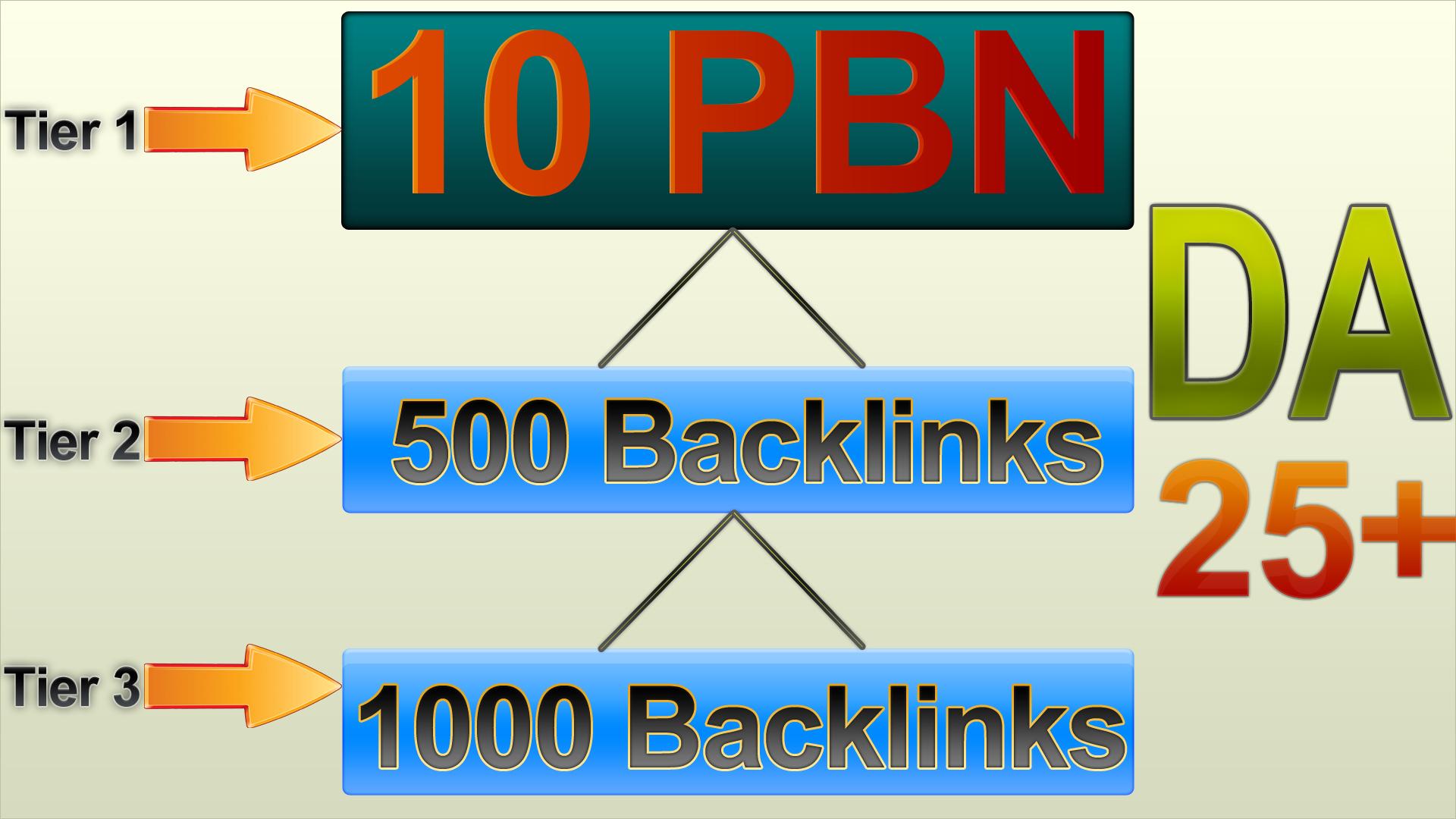 10 High DA 25+ Homepage Dofollow PBN Backlinks With Tire 3 LinkWheel Pyramid
