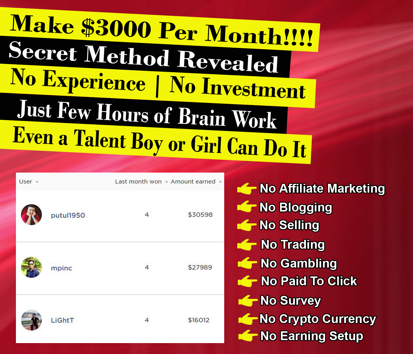 Mind Blowing Make Money Online Secret Revealed | 3000 USD Monthly