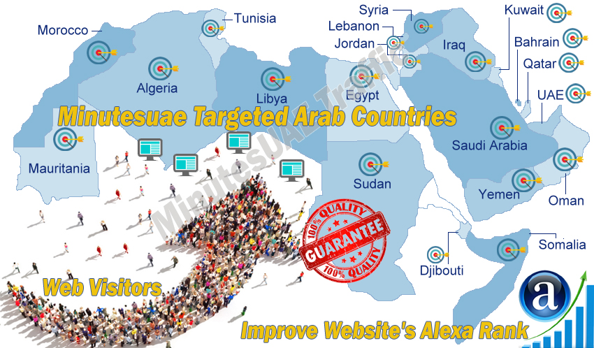 Arab web visitors real targeted High-Quality web traffic from Arab countries