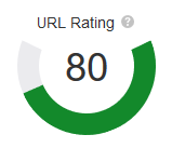 Increase your URL Rating UR to 80+