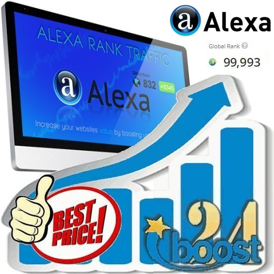 Increase Global Alexa Rank to under 100k
