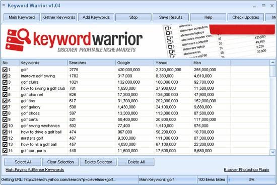 Keyword Warrior - UNCOVER HIDDEN Niche MARKETS And KEYWORDS