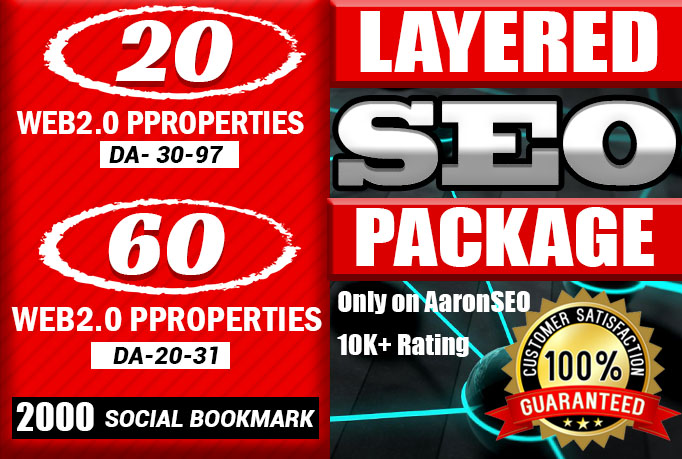 I will create 75 PR3 to PR8 seo LlNKWHEEL and 2000 social bookmarks,  stop here