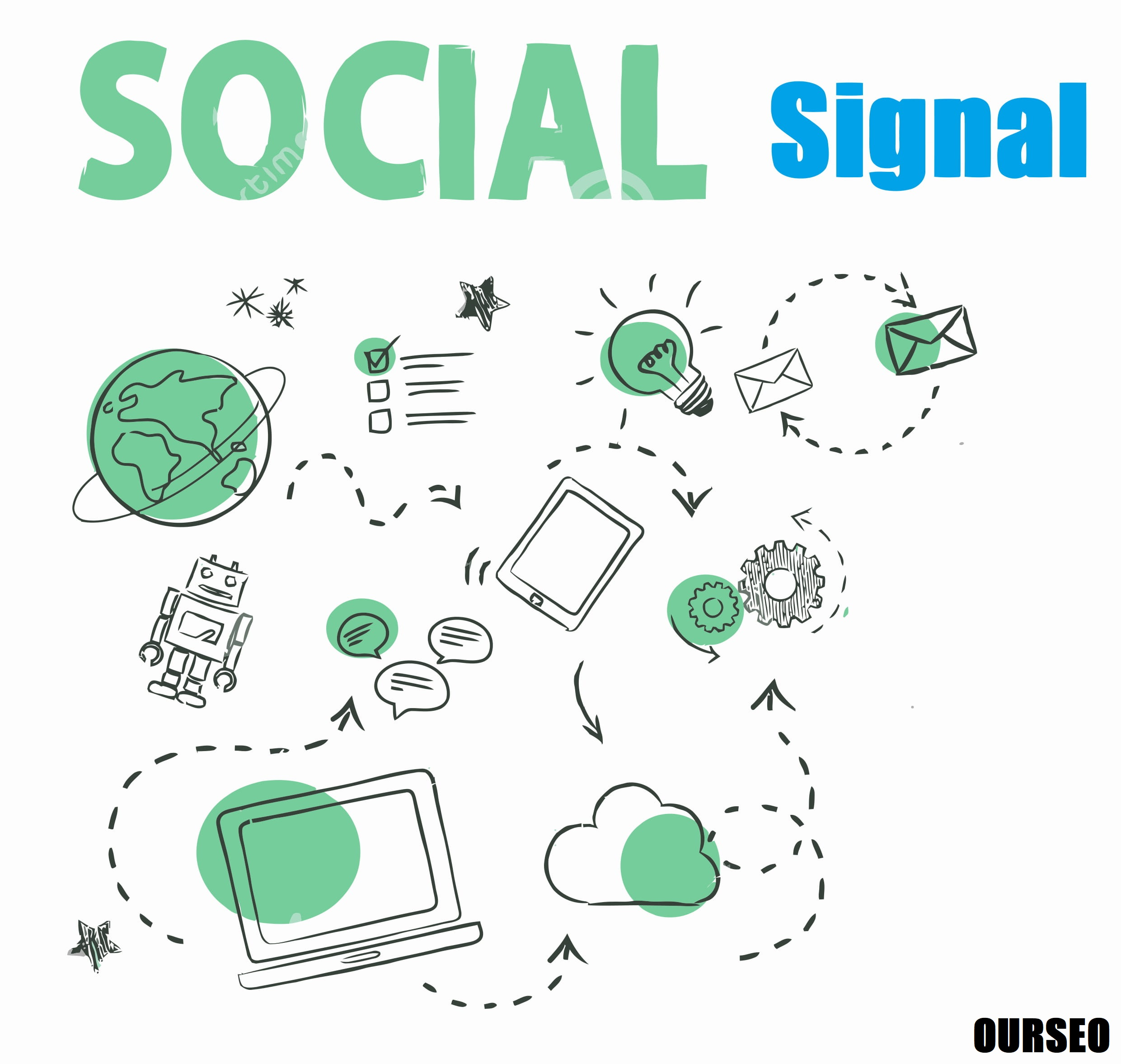 200 Social Signals Backlinks - With PROOF