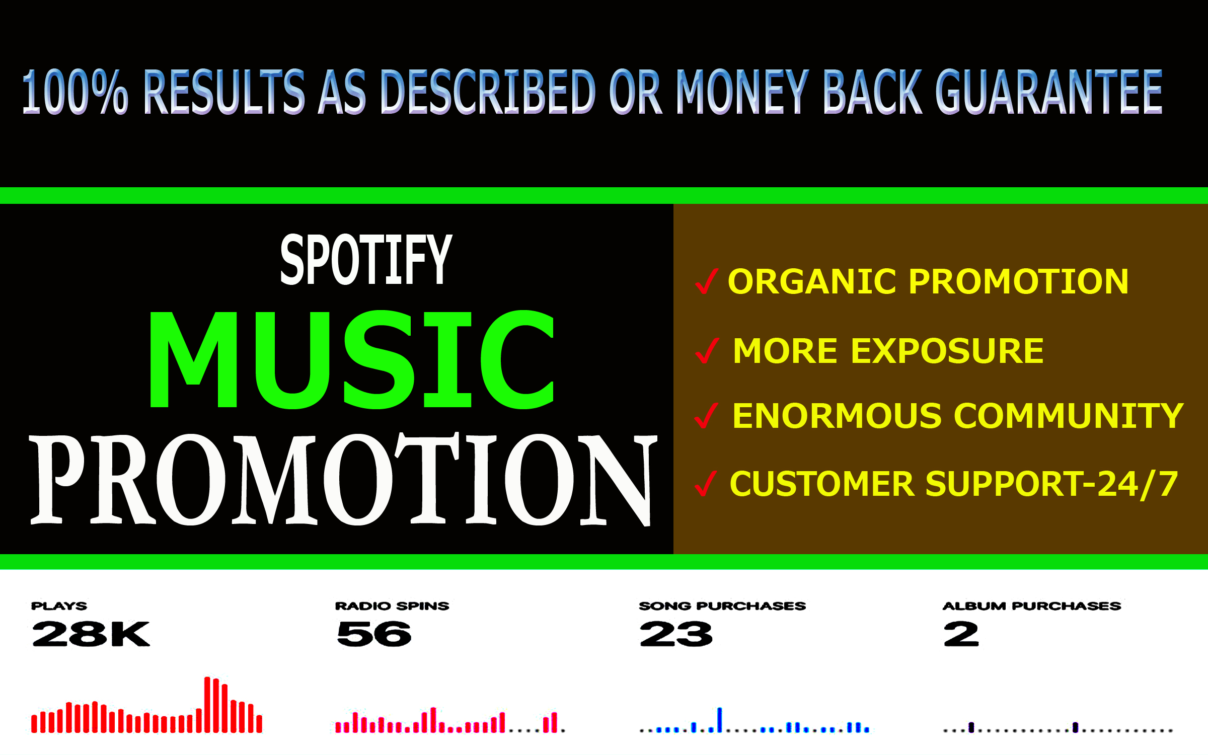 Do organic promotion your music to our top listed music lover community's