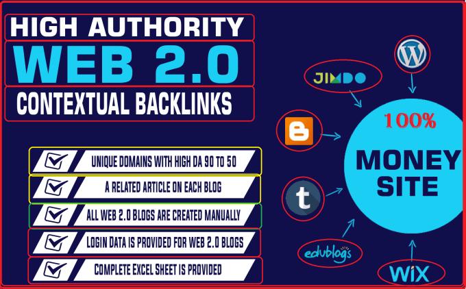 I will build 120 web 2.0 backlinks