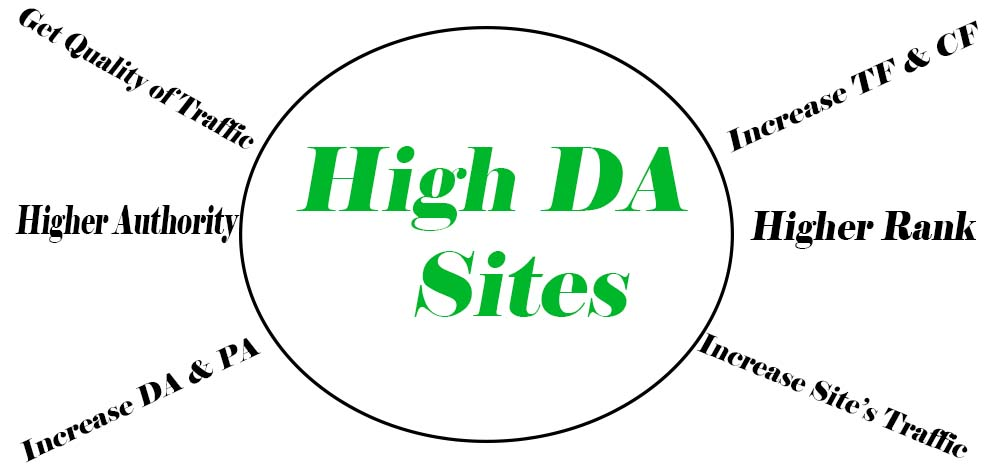 Get High-Quality,  High DA PA Do follow Authority Site Backlinks