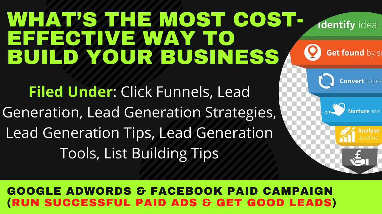 I'll help you to grow your business with Lead Generation Strategies.