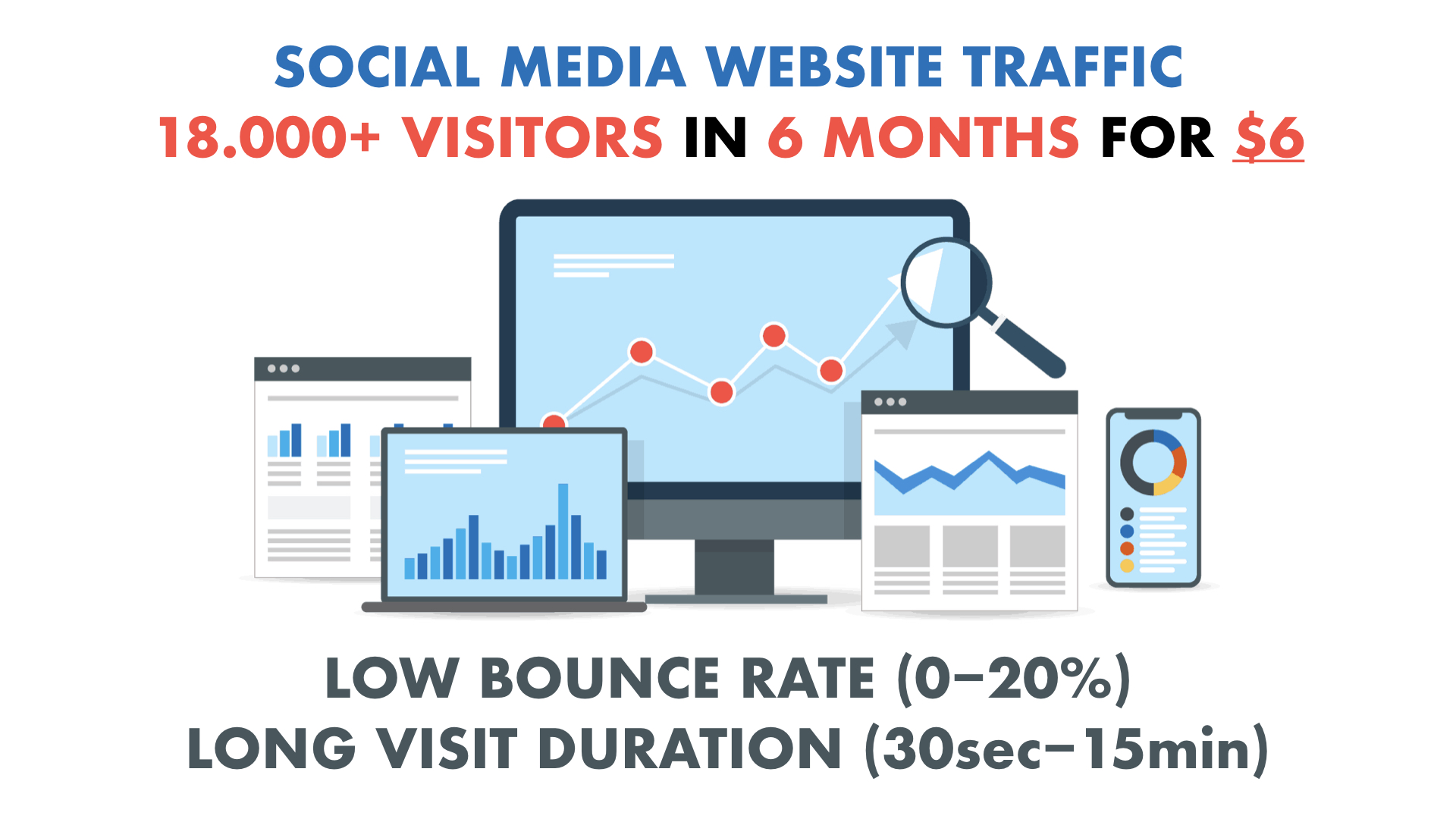 SOCIAL MEDIA Website Traffic with Low Bounce Rate and Long Visit Duration for 6 months