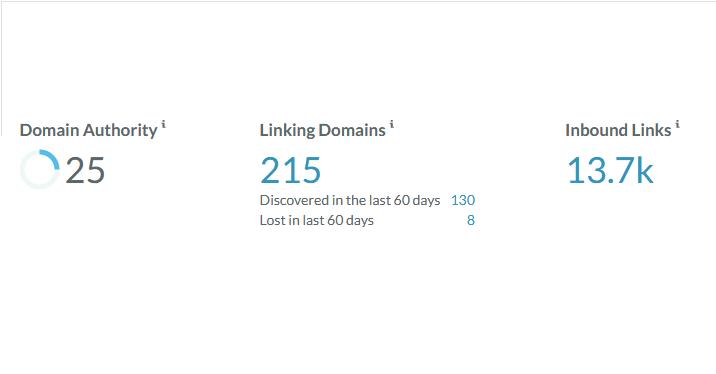Premium Guest Post on tech blog DA 25