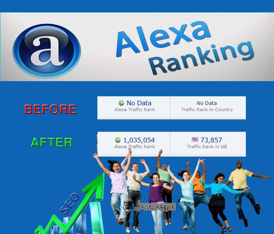 BOOST ALEXA RANK to TOP 2 MILLION GLOBALLY within 30 days