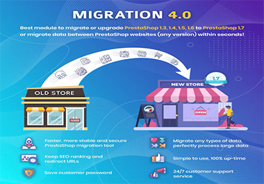 MIGRATION 4.0 &ndash Better Upgrade and Migrate Tool Module