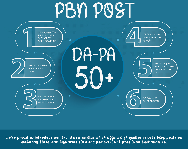 Do SAFE 30 DA DR 50 to 85 Permanent PBN FOR SEO RANKING