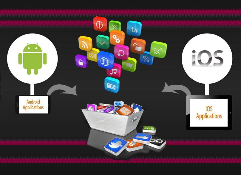Do organic promotion your IOS and Android apps by real user traffic