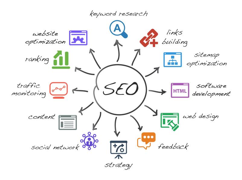Guest Post 1 Blog Post on High PA & DA Niche Site Backlink Building SEO Content Marketing