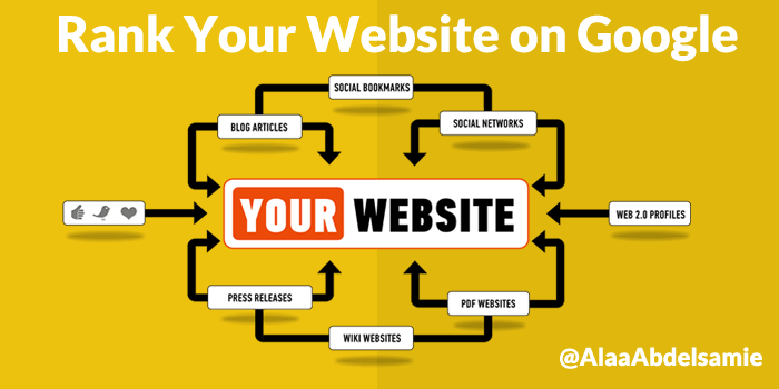 Rank Your Website on Google by Link Pyramid, +400 sites have Unique Domain Authority (DA) > 30
