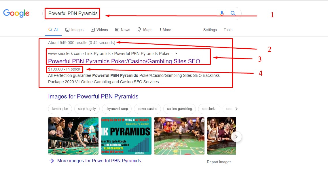 Casino/poker niche related 50 PBN Homepage Fresh Backlinks best for gambling site