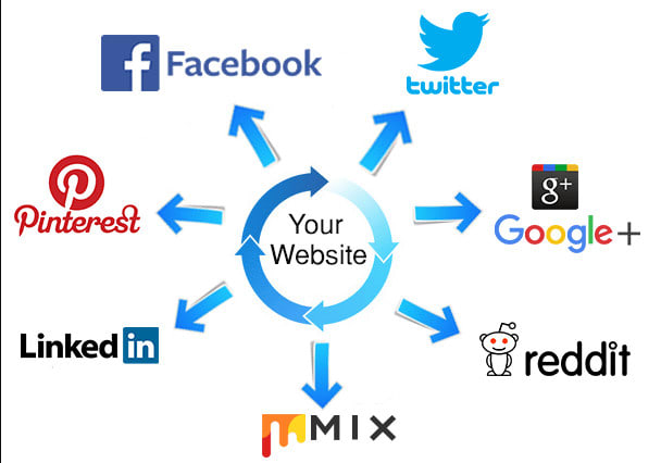 100+ most Affective and Permanent High quality HQ PR social signal to boost you Link