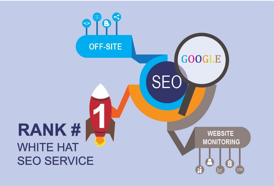 Turbo Boost Your Rankings with Power SEO Package,  White Hat Method
