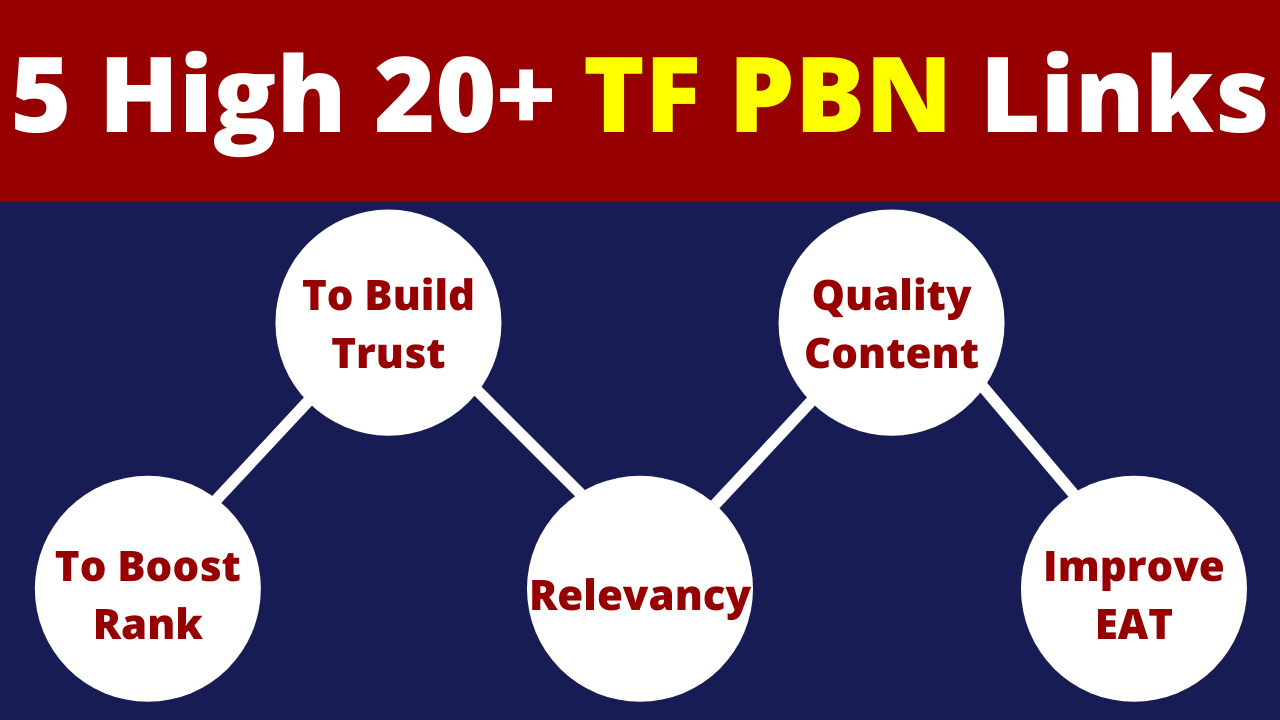 5 High 20+ TF CF PBN Backlinks to boost Rankings in Google
