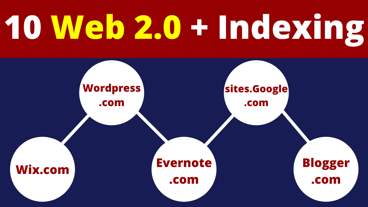 Get 10 Quality Web 2.0 with Relevant Content