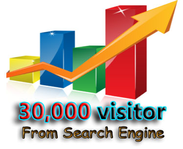 Ranking purpos | Get 1,000+ Visitors per day on your Website or Blog From Search Engine