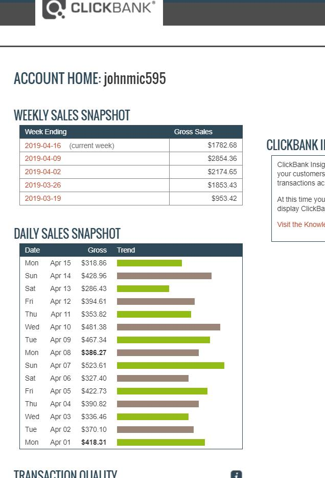 Show You How To Make 5,000 Dollars Monthly With Clickbank Affiliat Marketing