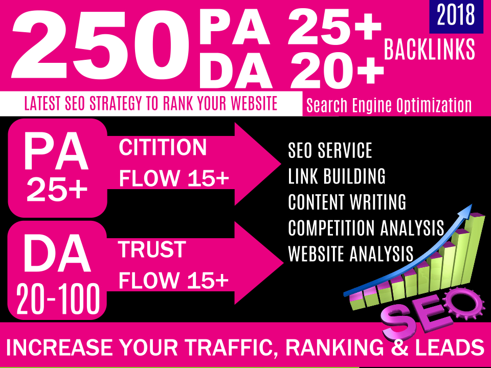 Provide 250 Dofollow Blog Comments PR 9 to PR 3 High DA PA Backlinks