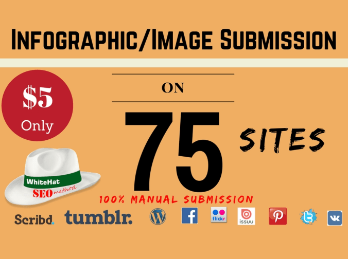 Fully NEW-I Will Do Infographic Or Image Submission F...