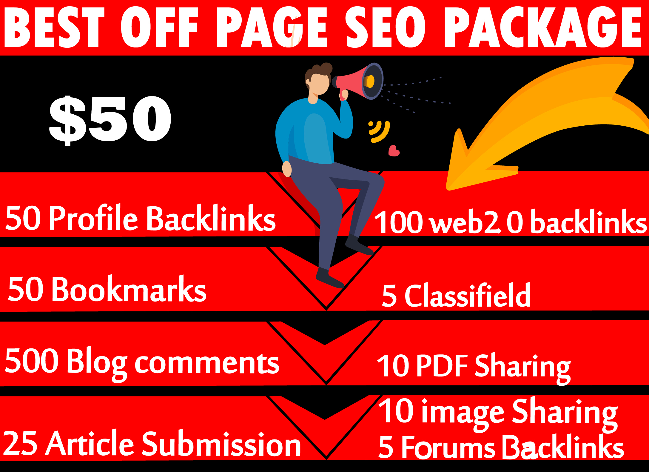 post 50 profile 50 bookmarks and many more to get googles top