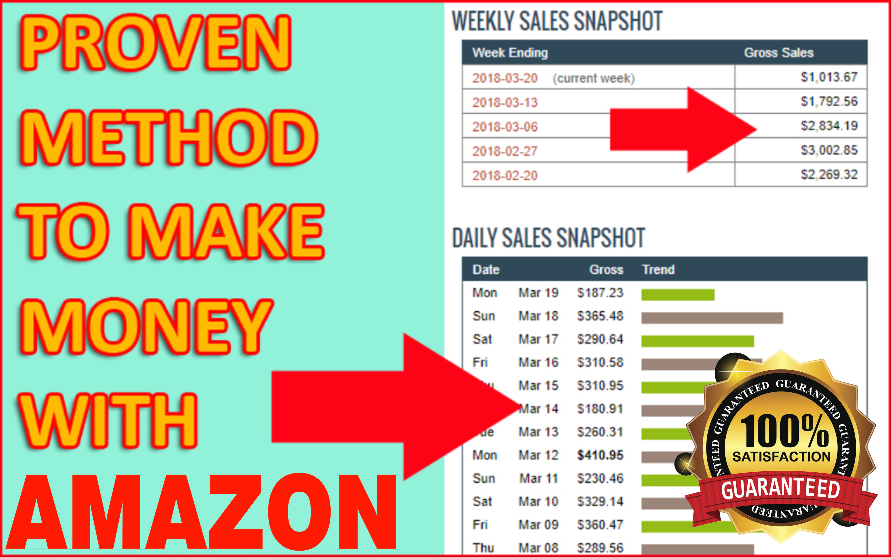 Give Top 5+ Best Traffic Source list To Promote AMAZON Product Sales Guarantee