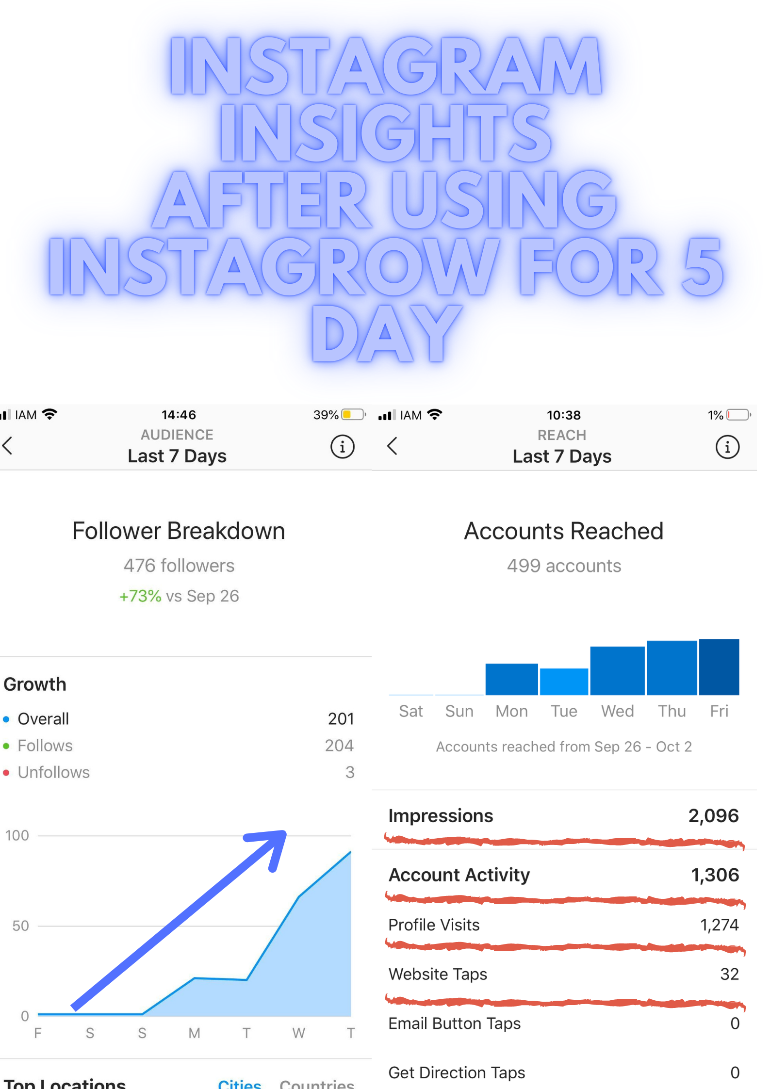 Instagrow Software: Boost your instagram with real active users