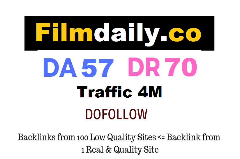 Guest Post on 4M Traffic website Filmdaily. co - Dofollow