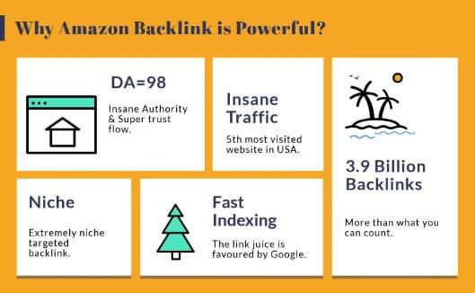 Get Backlink From Amazon Da 98 Dofollow