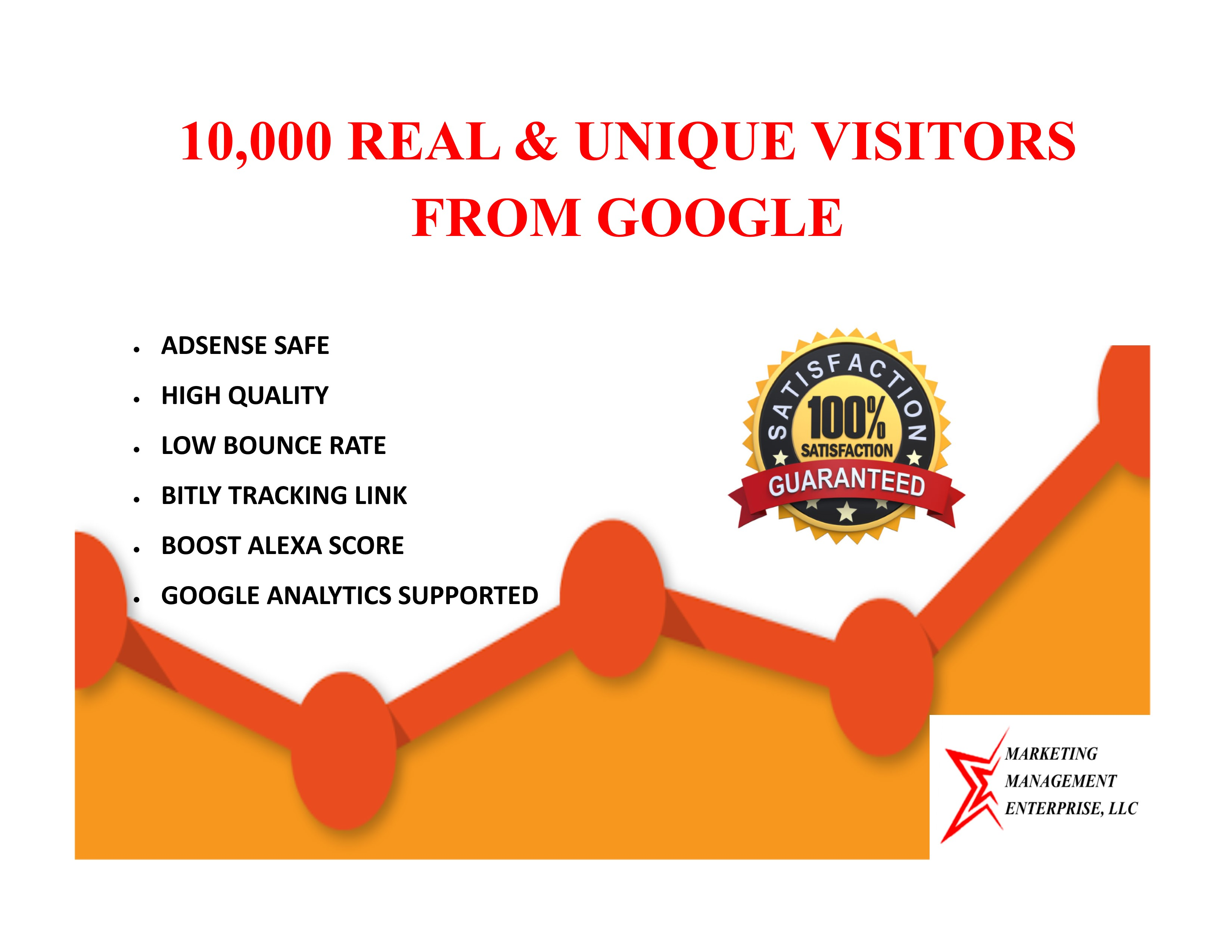 10,000 Real Visitors from GOOGLE