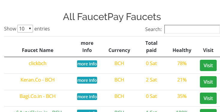 Create More Than 3000 Crypto Faucet in one Script