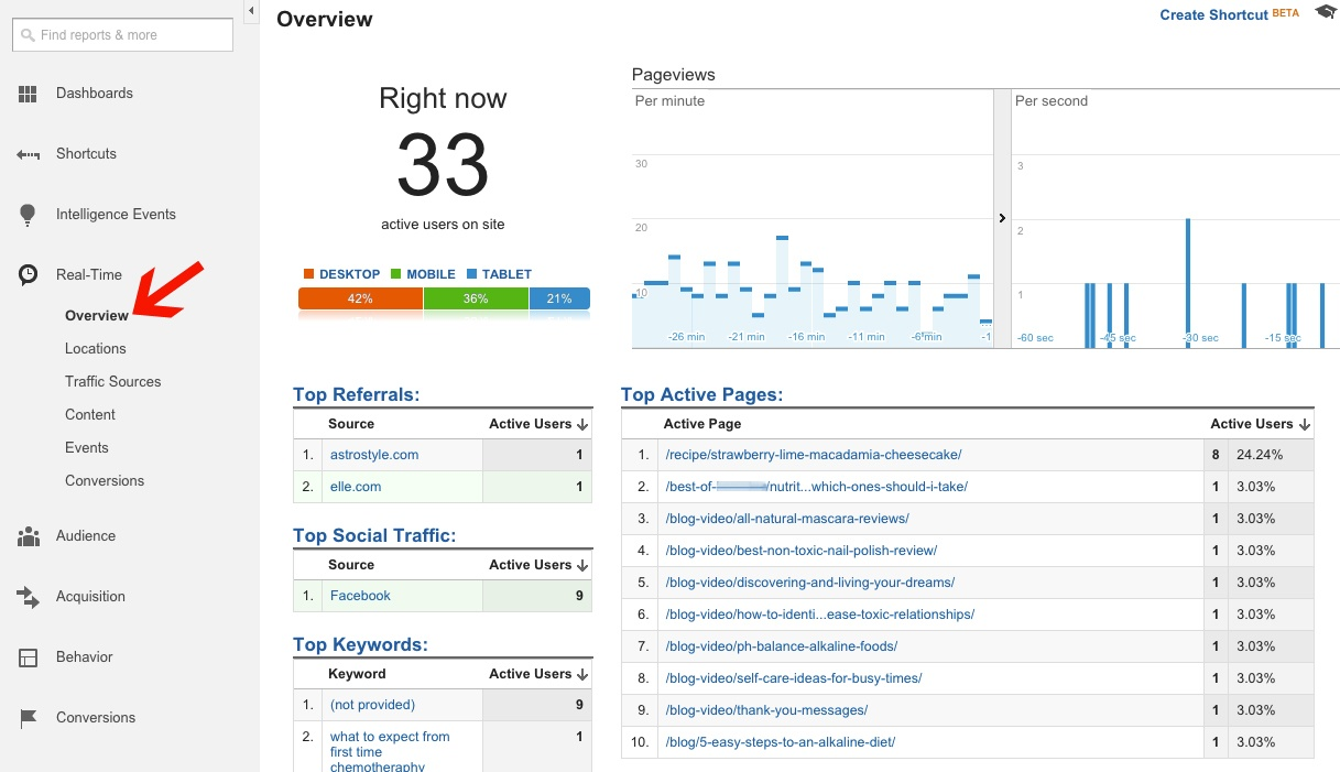 Real Time Desktop+Mobile Web Traffic From Worldwide