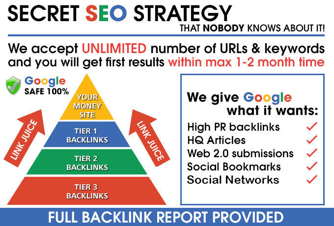The Best SEO Campaign For Your Site To Rank Higher On Google