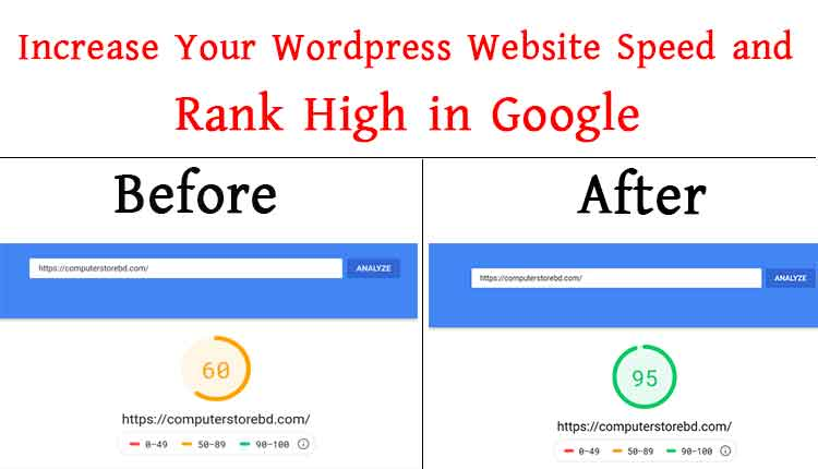 Increase Your Website Speed for Ultimate Ranking in Google