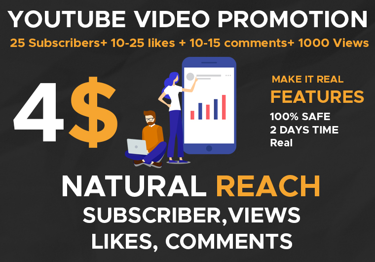 Top Quality Video Promotion helps for ranking complete natural work