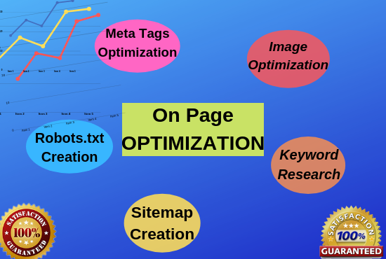 Do-Onpage-SEO-Optimization-Meta-Tags-H-Tags-Alt-Sitemap