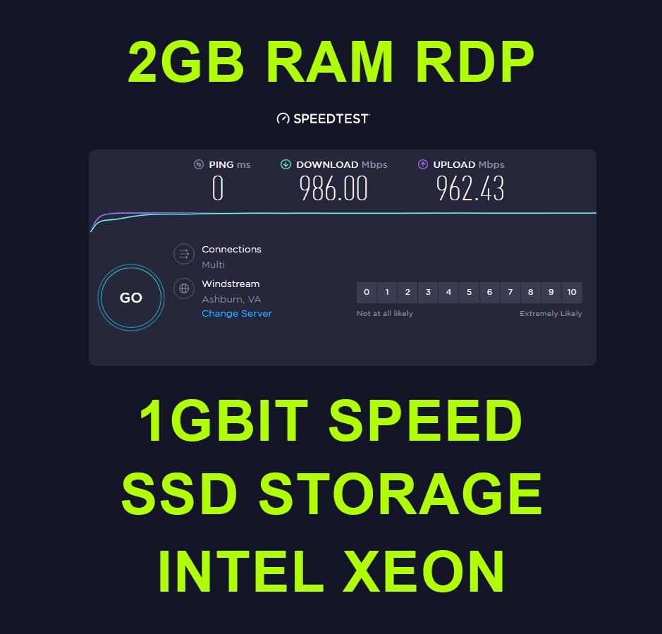 VPS/RDP SERVER 2GB RAM - 1GBIT SPEED - 20GB SSD