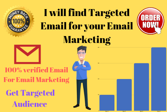 Provide you 3000 targeted email list for email marketing