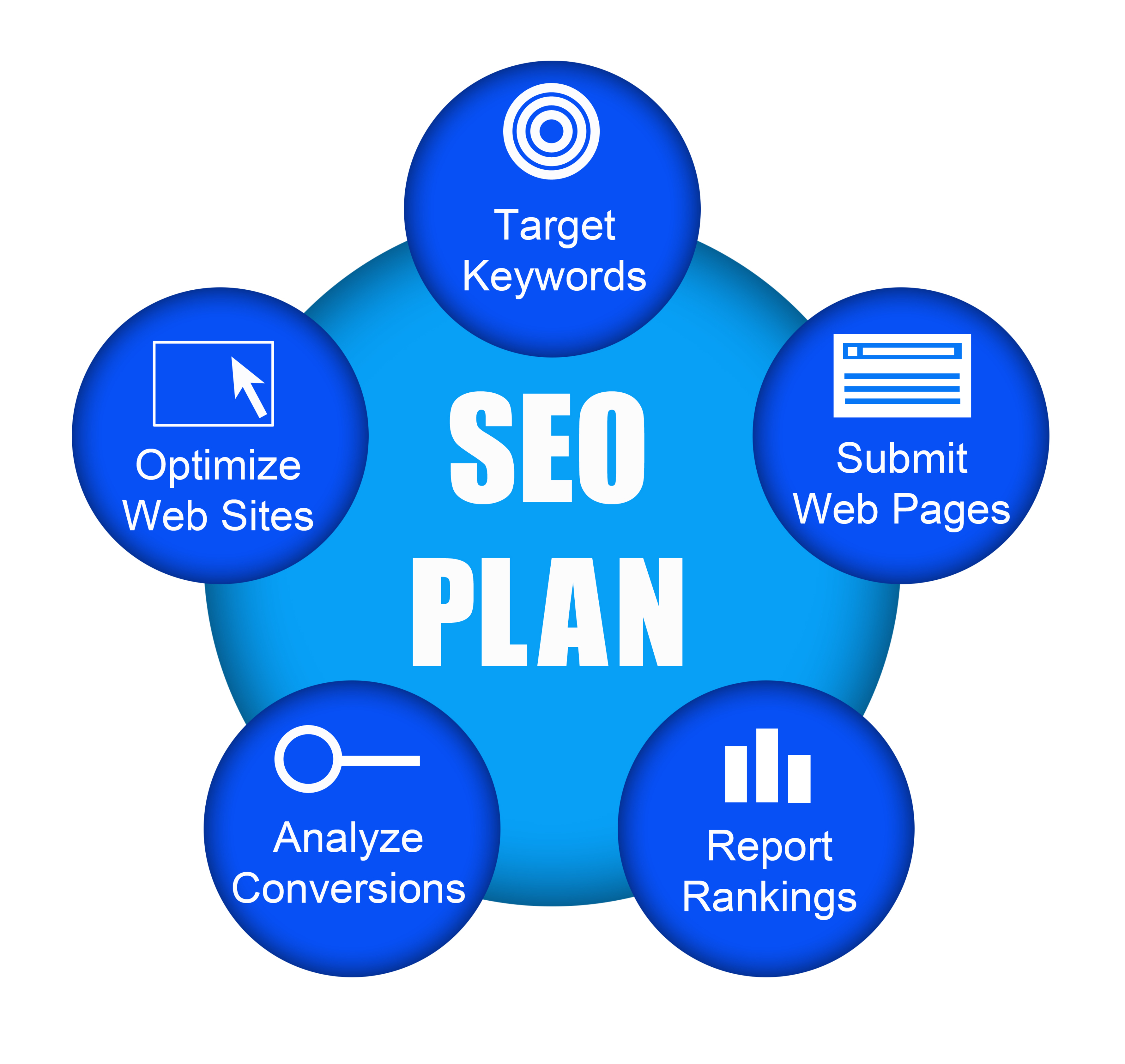 I will Create SEO plan Campaign to outrank your competitors