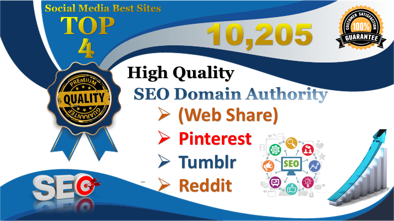 TOP 4 Platform 10,205 Pinterest/Web share/Reddit/Tumblr Social Signals Help To Increase Website SEO