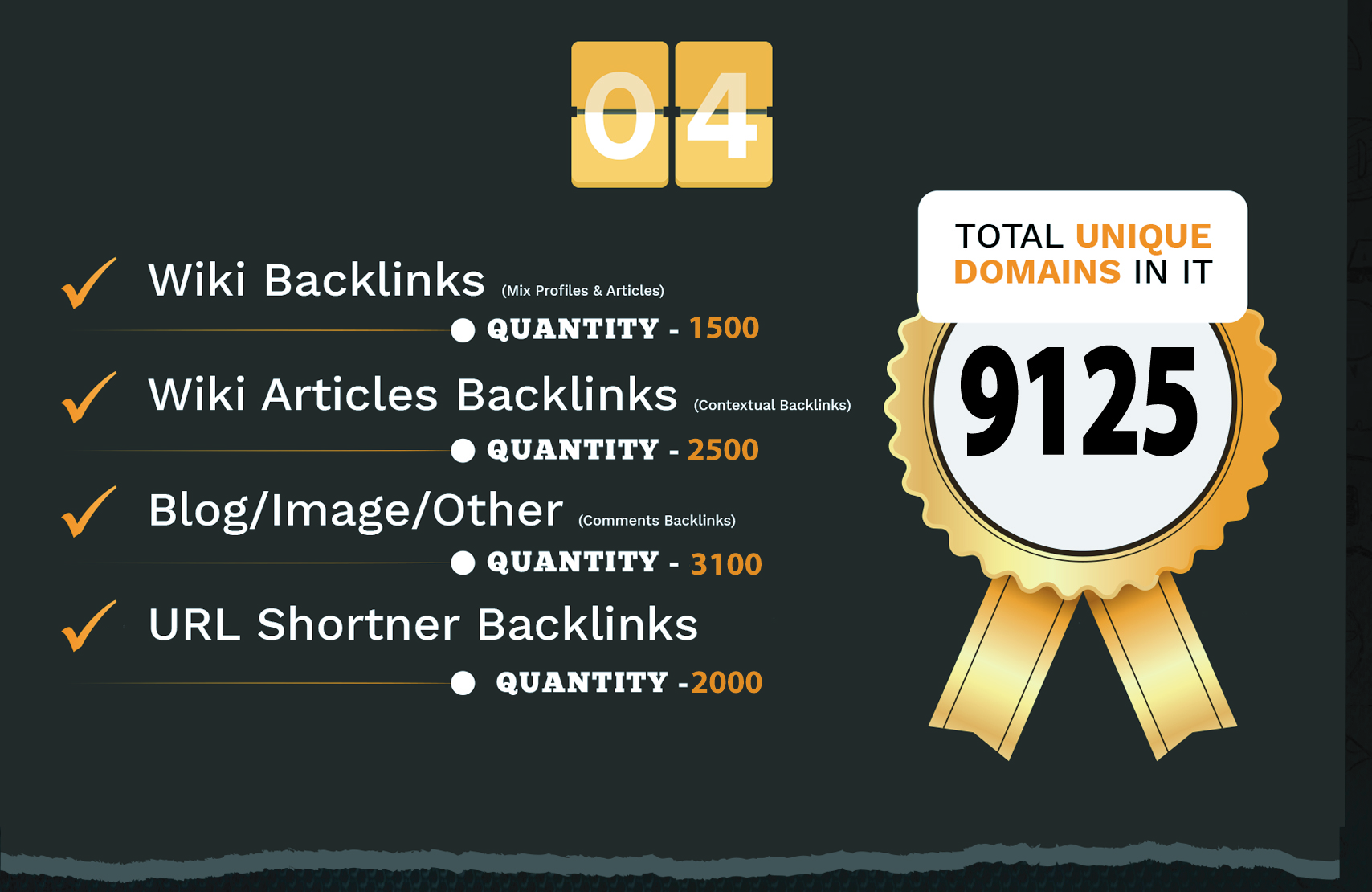Rank on Google 1st page -9100 PR7-9-wiki-Blog-URL Shortner-wiki articles by exclusive Link Pyramid