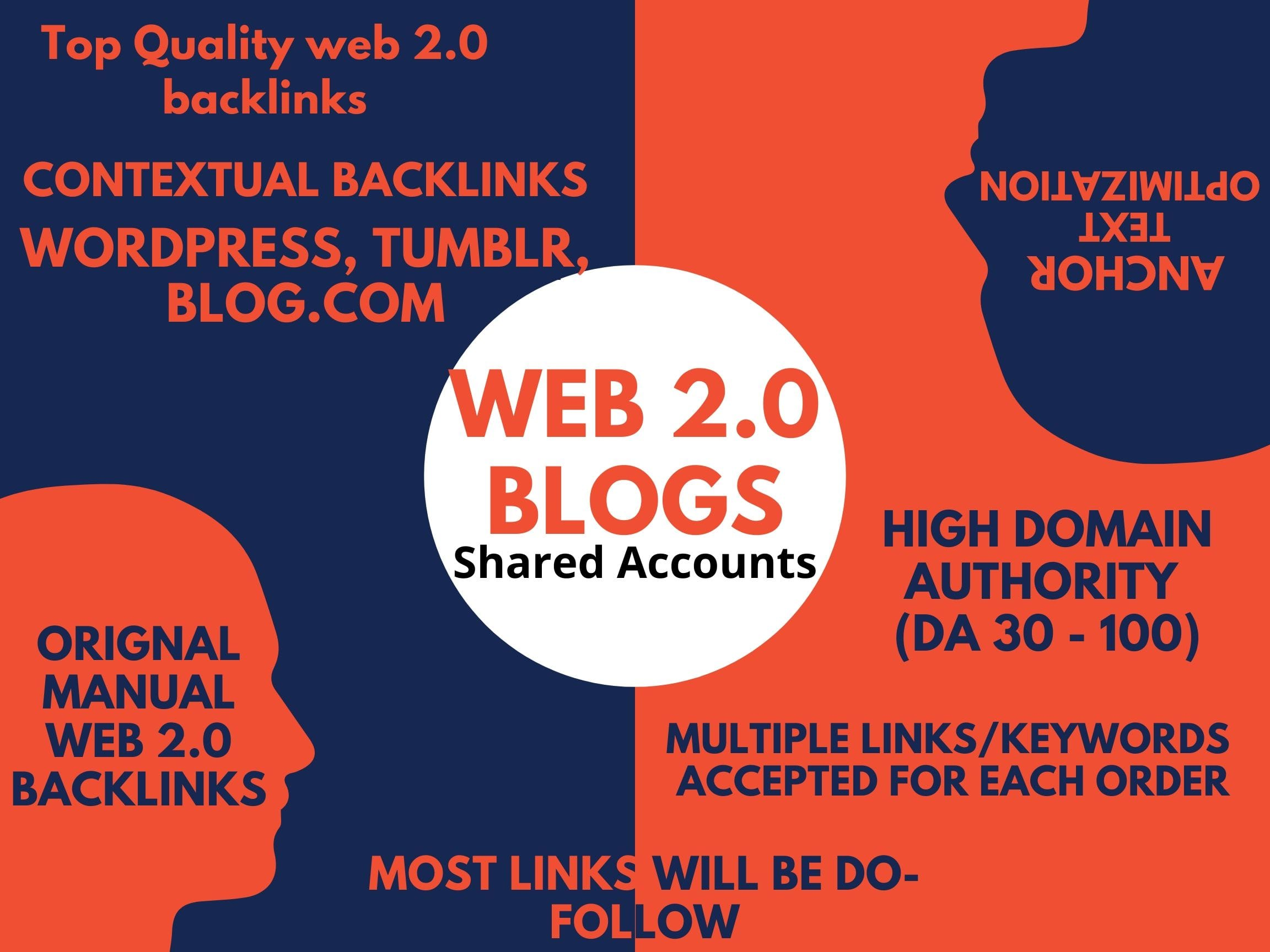 I will rank your site with web 2 0 75 dofollow backlinks