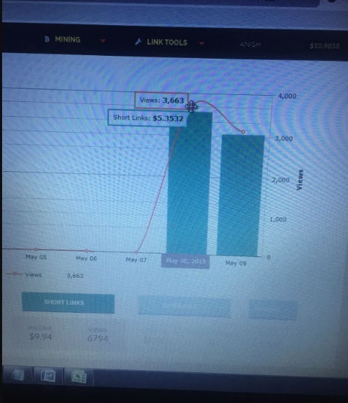 I'll teach you how to make money with shorte.st and get a ROI of 150-200 Percent Guaranteed