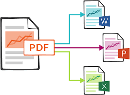 Conversion pdf to Word,  Excel or PPT