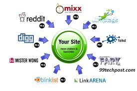 Get 25 Live Bookmarking Links posting